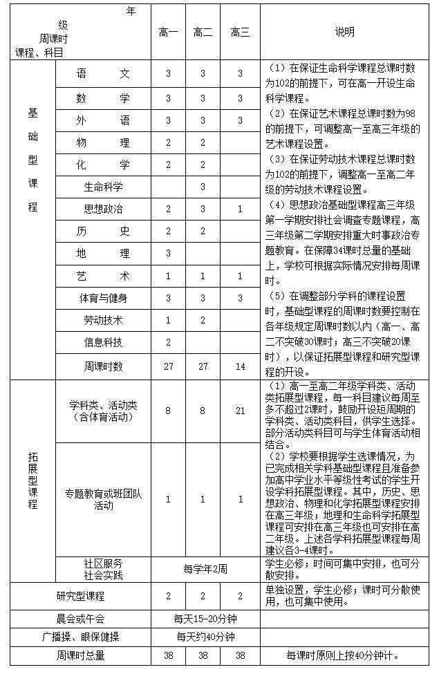 大三大四学计划_上海2017新学年课程计划出炉!中小学生要上哪些课?