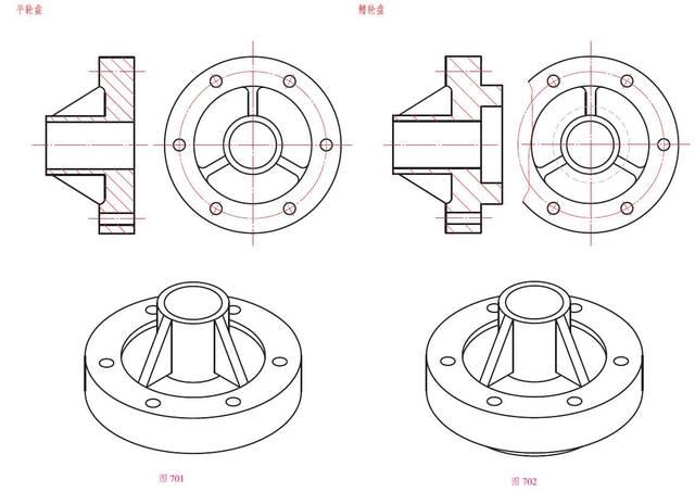 目录 前言 一,几何体视图 二,机械零件视图 1 简单机械零件视图 2