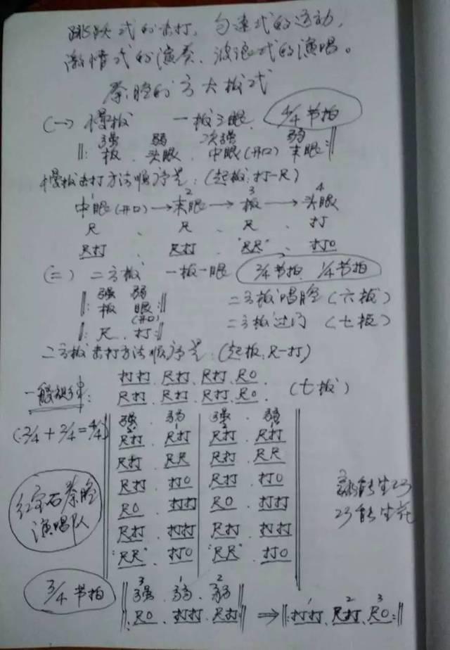 唱秦腔:秦腔的六大类板式简介图片
