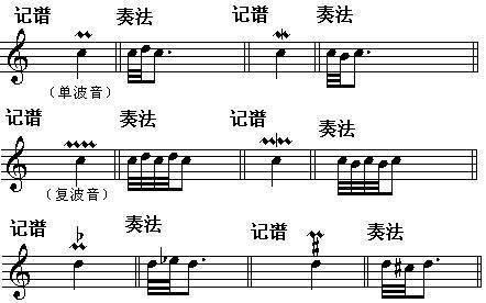 【钢琴老师微课】温老师讲解上波音和下波音弹法图片