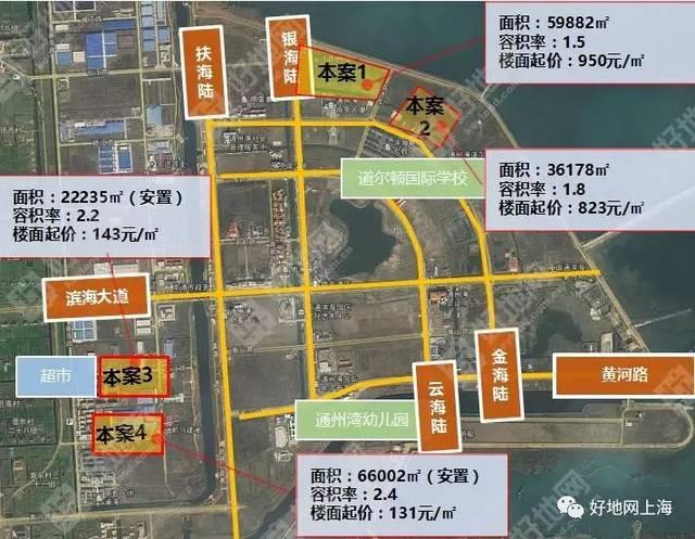 【挂牌】南通通州湾示范区挂牌2宗宅地,平均楼面起价909元/㎡,附带
