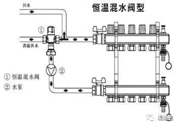 三,恒温混水阀型温水中心图片