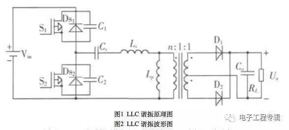 (1)(t1,t2)当t=t1 时,S2 关断,谐振电流给S1的寄生电容放电,一直到S1上的电压为零,然后S1 的体内二级管导通。此阶段D1导通,Lm上的电压被输出电压钳位,因此,只有Ls和Cs参与谐振。  (2)(t2,t3)当t=t2 时,S1在零电压的条件下导通,变压器原边承受正向电压;D1继续导通,S2及D2 截止。此时 Cs和Ls参与谐振,而Lm不参与谐振。 (3)(t3,t4)当t=t3 时,S1仍然导通,而 D1与D2 处于关断状态,Tr 副边与电路脱开,此时Lm,Ls和 Cs 一起参与谐振