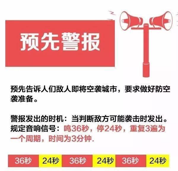 9月16日北京市试鸣防空警报 不要慌张要了解