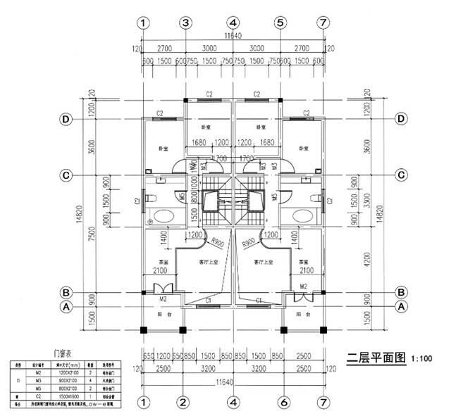 二层:三室,一卫,一楼梯,阳台; 户型2: 本方案为户型经典的兄弟双拼图片