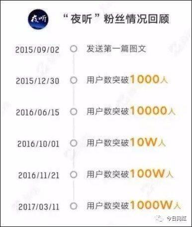 中信娱乐app:快手入局语音市场?天佑凌