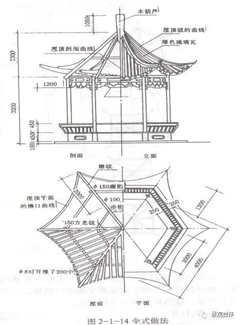 工程图 简笔画 平面图 手绘 线稿 469_633 竖版 竖屏
