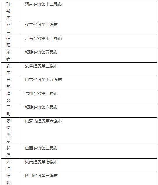 经济总量指的什么_2015中国年经济总量