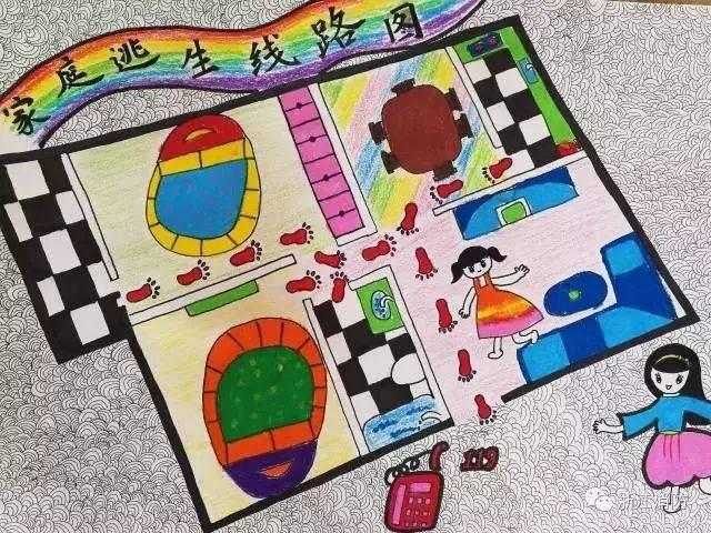 家庭逃生图_来啊~斗图啊~简单7步教你绘制家庭逃生图,手残党也能轻松学会!