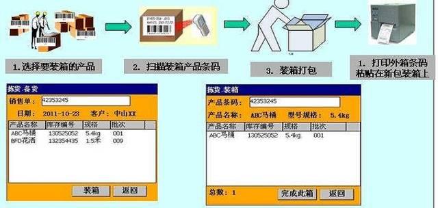 以往使用erp系统都是手工输入然后在系统中,然后公司人员可以根据自己图片