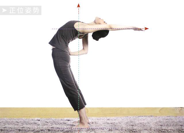 脊椎后弯式,扩展双肩,矫正驼背-体育频道-手机搜狐图片