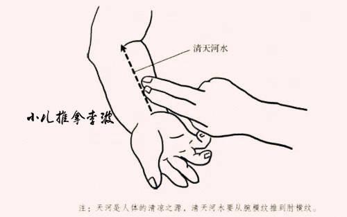 山东小儿推拿李波老师分享小儿推拿常用穴位手法之清天河水、推三关、退六腑