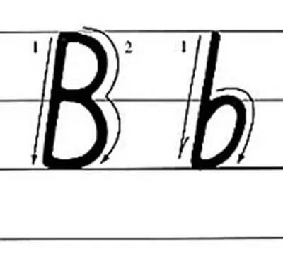 26个英文字母这么写,字母发音歌这样记,考试至少多加10分!