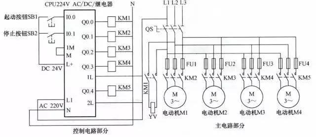 控制电路图 (4)编写plc控制程序 启动step 7-micro/win编程软件,编写