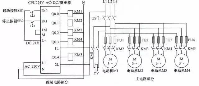 控制电路图 (4)编写plc控制程序 启动step 7-micro/win编程软件,编写图片