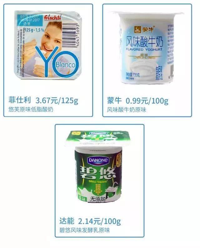 牛奶店最新发布!25种酸奶大比拼哪些营养价值最高?哪些含糖最低