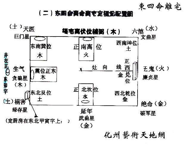 农村巽宅布局平面图
