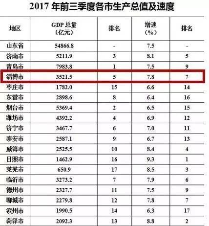 佛坪县17年经济总量_经济图片