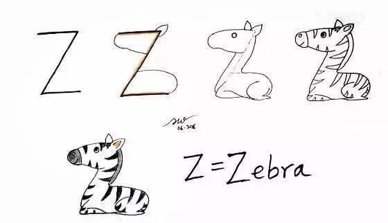 孩子学26个字母,看老外怎么教 简笔画教程,让孩子瞬间提升想象力