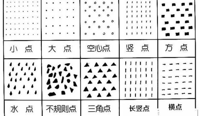 儿童基础线描装饰画知识及线描图片之点线面的学习图片