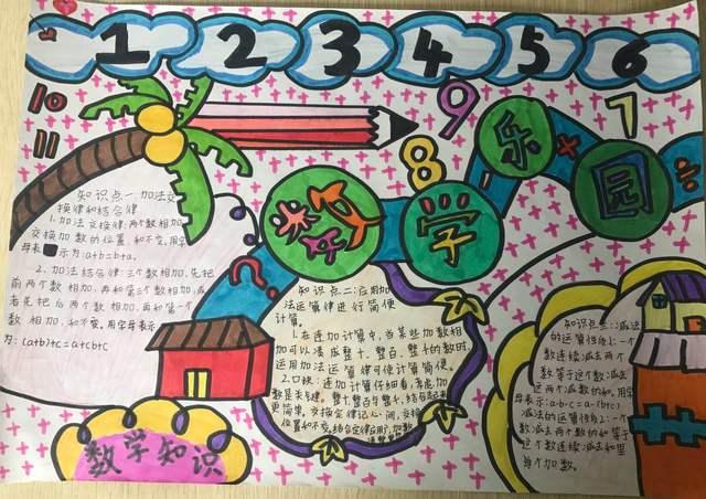 版面编排细致,三四年级的孩子们给我们呈现了精彩的数学手抄报.
