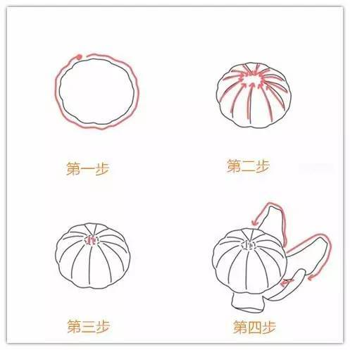 创意简笔画之 水果系列