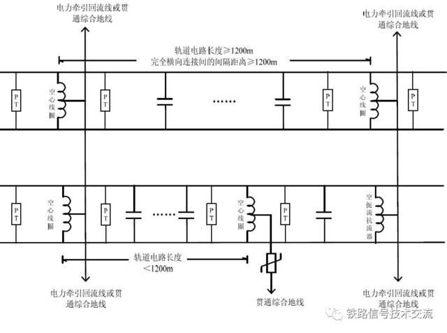 今晚课堂:zpw-2000系列轨道电路设计
