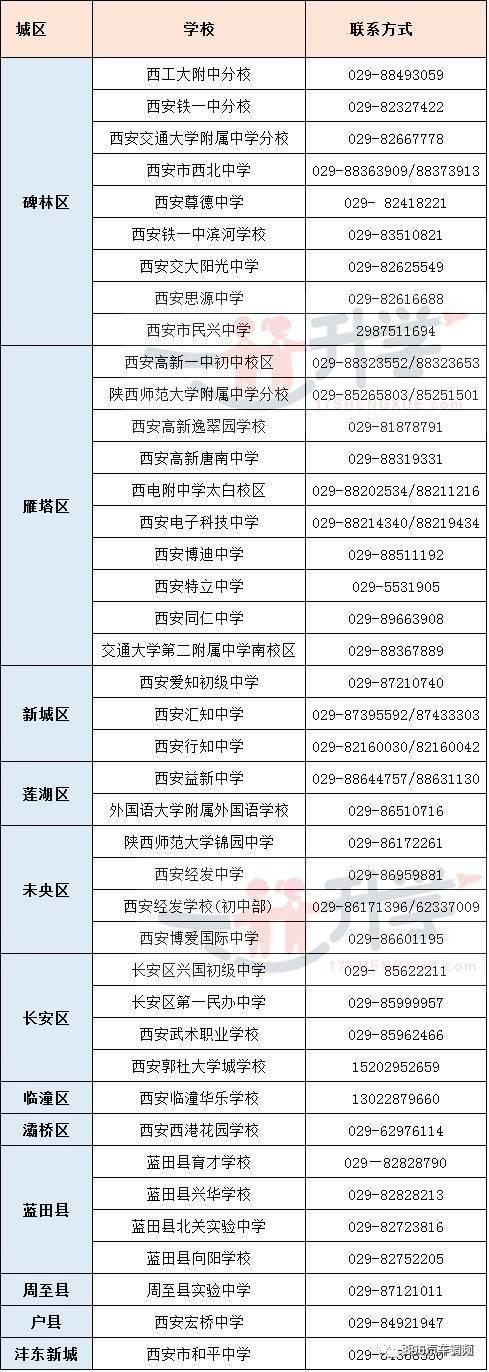 西安小升初小学初中对口学籍一览表!录取麻江最新消息高中图片