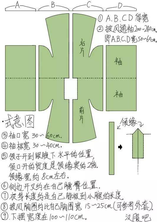 汉服制作 | 汉服披风裁剪图及制作教程图片