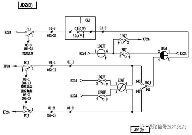 zdj9道岔控制电路分析