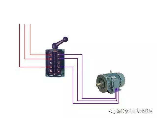 电工牛人画的电动机控制接线电路图