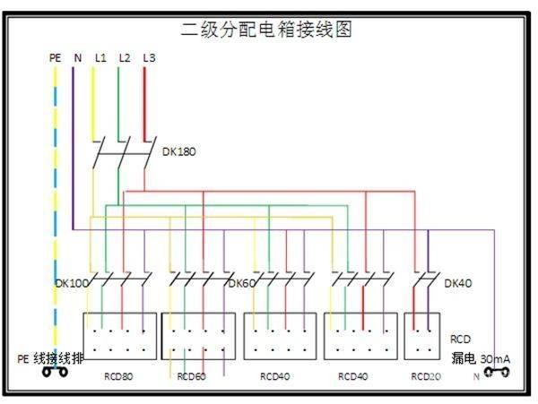 电工必备|配电箱接线图 了解接线图才能安全快速的安装配电箱!