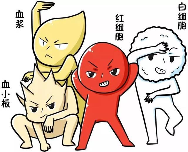 动漫 卡通 漫画 头像 640_517