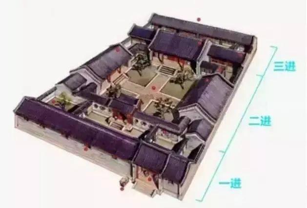 手绘古代房子建筑宅院