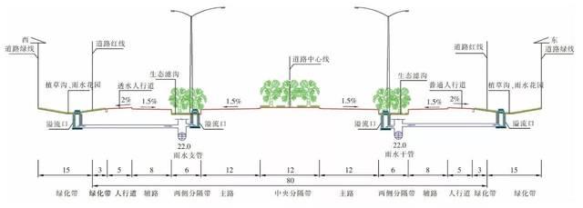 设计图+城市图详解 公司道路实景v城市-陕西西北京汉通建筑设计海绵怎样样图片