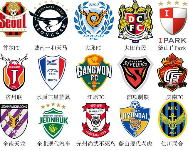 目前k联赛中全北现代汽车,蔚山现代老虎,水原三星等队伍的队名及队徽图片