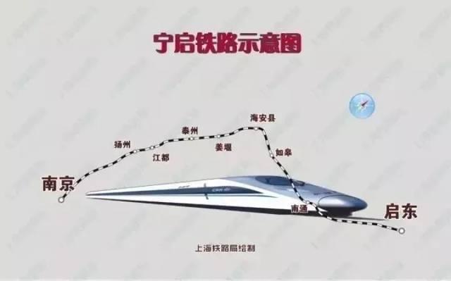 宁启铁路二期工程临江至吕四段正式竣工