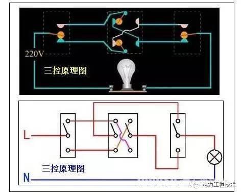 一开多控开关接线图 施耐德电气一位单开单联双控电源插座开关面板