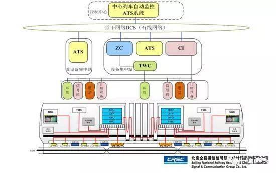 列车内部平面图