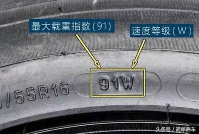 汽车轮胎规格参数你看懂了就牛!