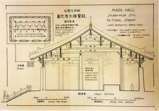 故宫手绘图地图