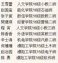"""2017年在""""啦啦操大赛""""荣获优秀运动员称号 2017年在""""手抄报""""荣获优秀图片"""