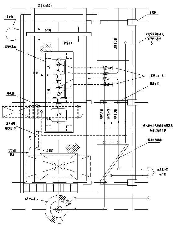 化工|技术干货--压缩机的配管图片