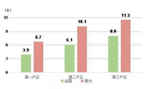gdp贵州_贵州风景图片
