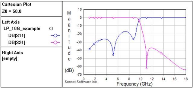 电路 电路图 电子 设计 原理图 走势图 640_293