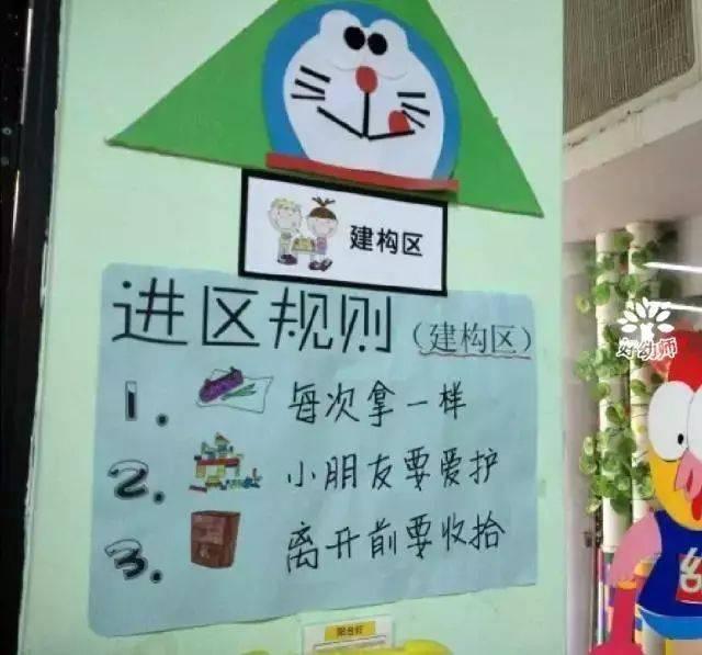 幼儿园区角规则,晨检卡,签到墙,班级公约,班牌