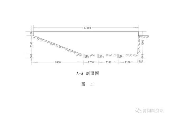 按81m3容积设计长方形青贮窖,设计规格为: 长10m×宽2.