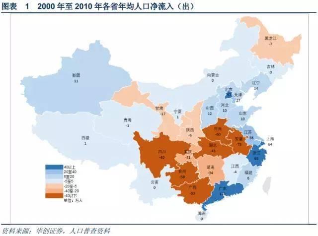 民国人口流动特点和原因_民国时期人口流动的图