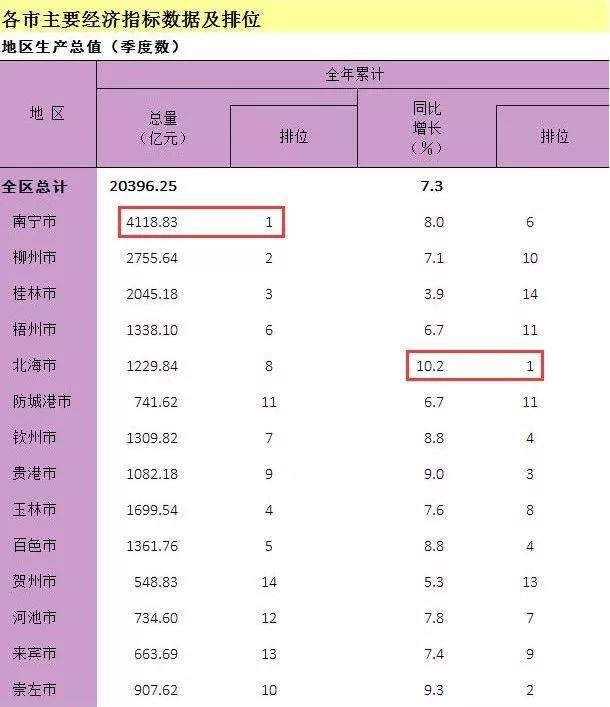 2000柳州gdp_新闻夜总汇 1月5日 电视精彩早知道
