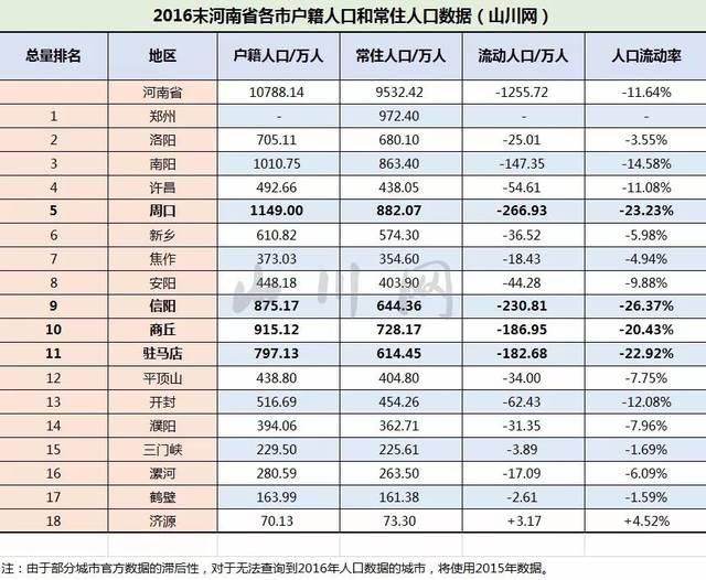 惠州市的经济总量和人口总数_惠州市人口增长趋势图
